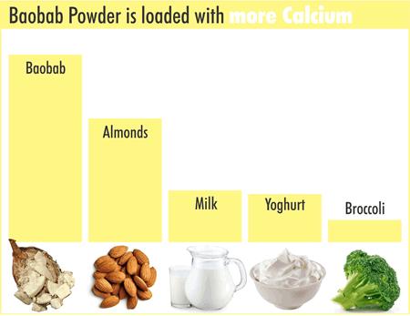 baboba-powder-calcium